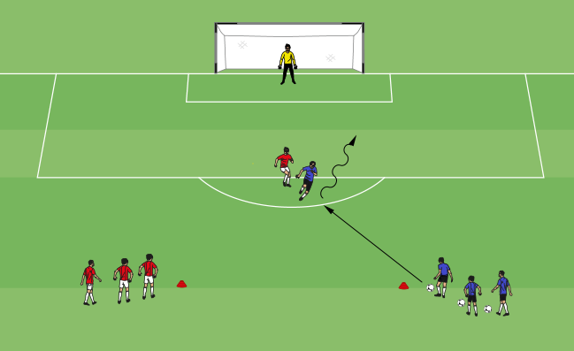 1v1 With Back To Pressure