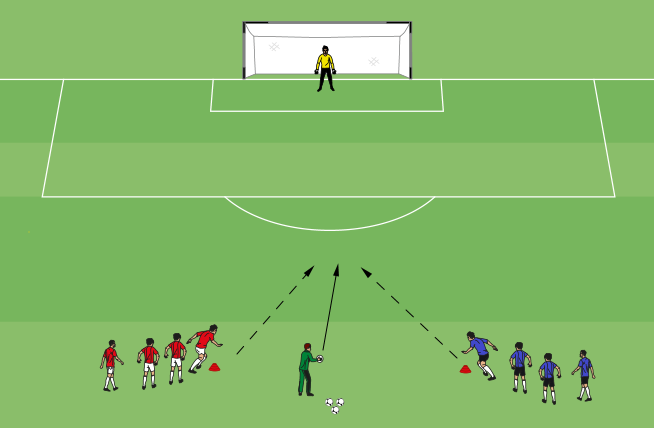 1v1 Battle For The Ball