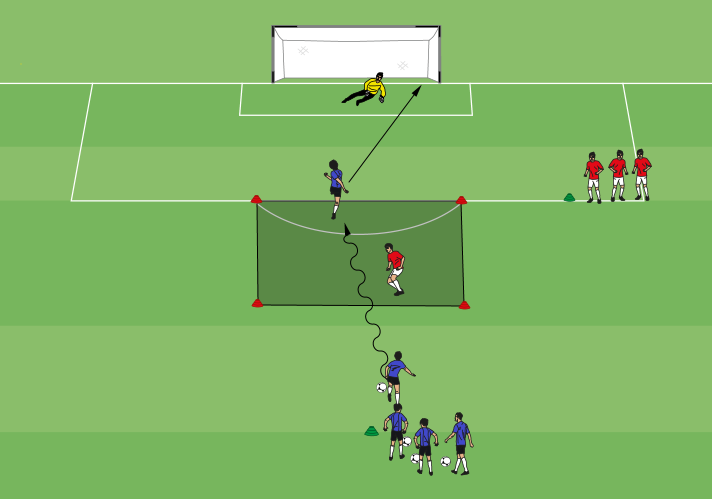 1v1 Defender In The Square