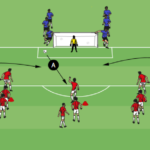 3v2 To Goal With Wing Crosses
