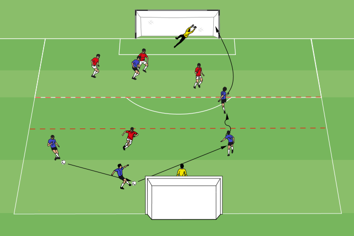 Bayern vs Barcelona Shooting Game