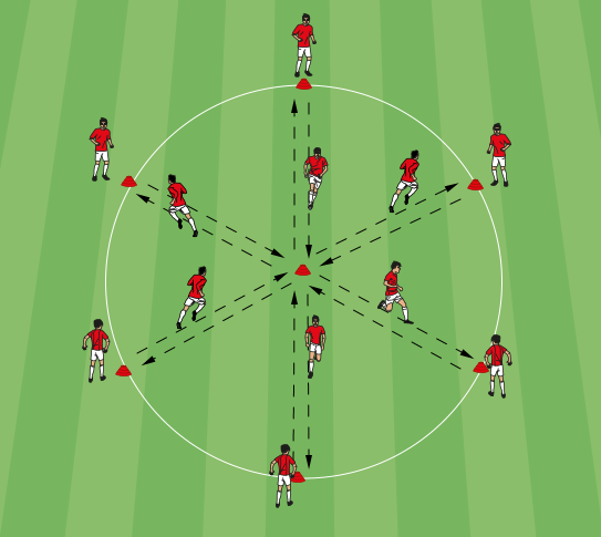 Soccer Warm-Up Guide: Drills & Exercises For Great Warm-Ups ...