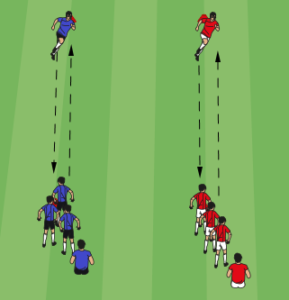 Dynamic Soccer Warm-Up Relay In Lines