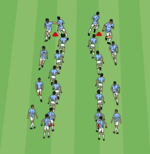 Dynamic Soccer Warm-Up In Lines