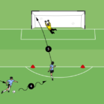Lionel Messi Shooting Drill