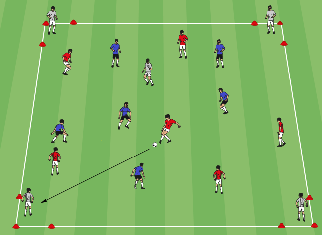 Keeping Possession With Neutrals In The Corners