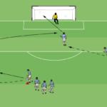 Overlap Crossing Drill