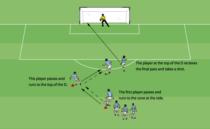 Pass & Move Shooting Drill