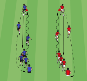 Relay Race With Passing