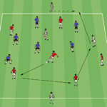 Possession To Target Players