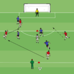 Possession To Finish (6v3 to 2v1)