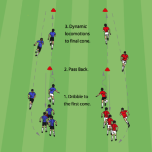 Progressive Dribbling Soccer Warm-Up