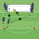Rapid One Touch Finishing Drill