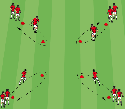 Premier League Four Corners Warm-Up