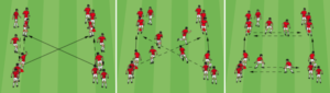 Variations of the Square Passing Warm-Up