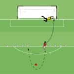 Ten Ball Shooting Test