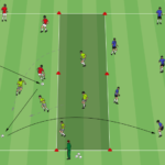 Three Grid Possession Drill