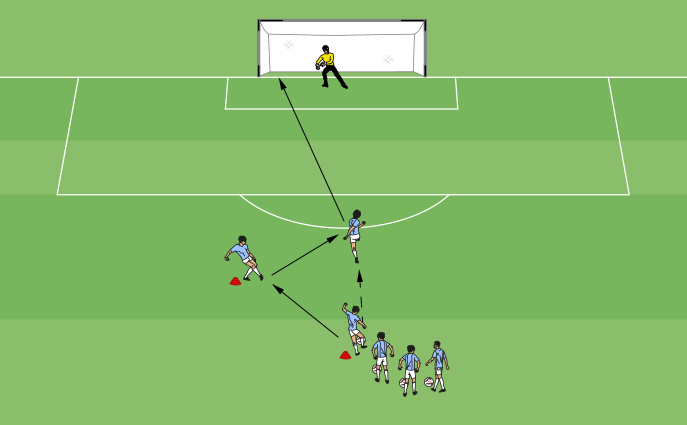 Wall Pass Shooting Drill