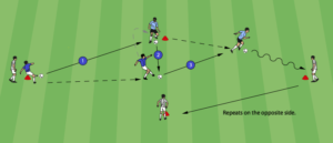 Wall Passing Combinations