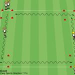 Four Corner Dribbling Race