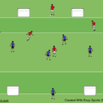 4v4 With Holding Players