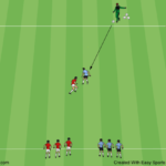1v1 Attack In Either Direction